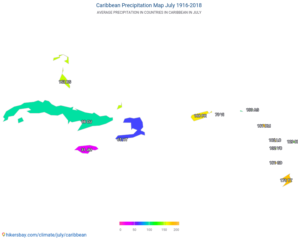 Caribbean - Average temperature in Caribbean over the years. Average Weather in July.